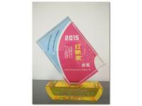 """祝贺我司欧铠荣获2015年度第二届工业设计""""红帆奖"""""""