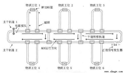 电路 电路图 电子 设计 素材 原理图 525_312