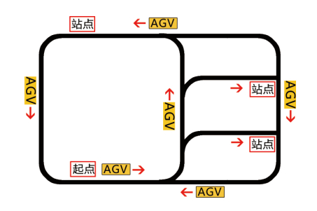 潜伏式后牵引AGV小车