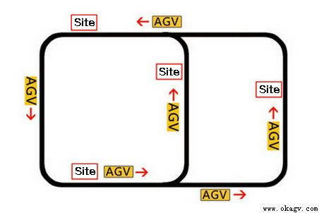 AGV Lurking Back-Pull AGV