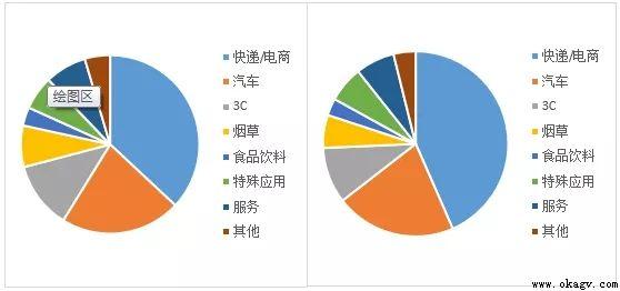 2019年中国产线AGV企业竞争力排行TOP10