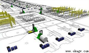 AGV系统优势特点