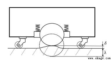 AGV 常见减震浮动结构对比分析